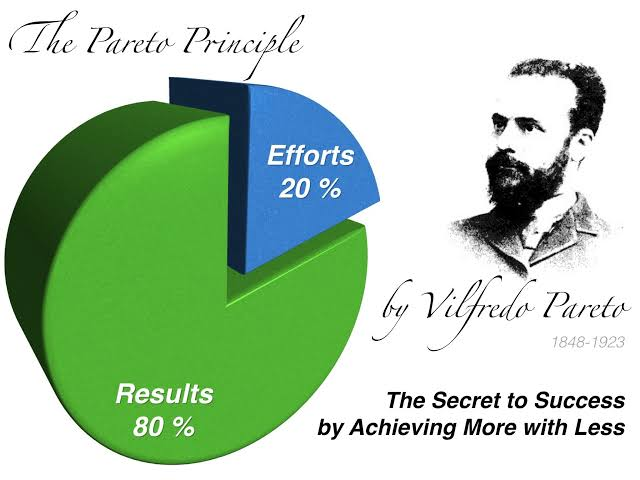 """Make Money Online Using 'The Pareto Principle'."""